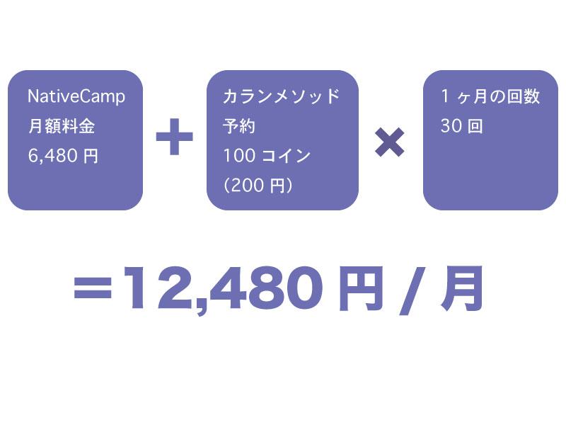 タイトル ネイティブキャンプのカランメソッド料金例