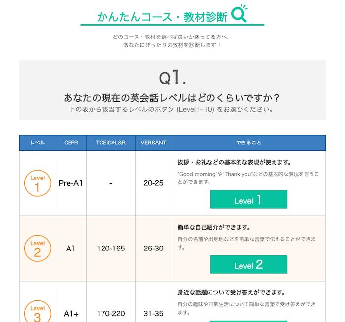 ネイティブキャンプテキスト選びQ1